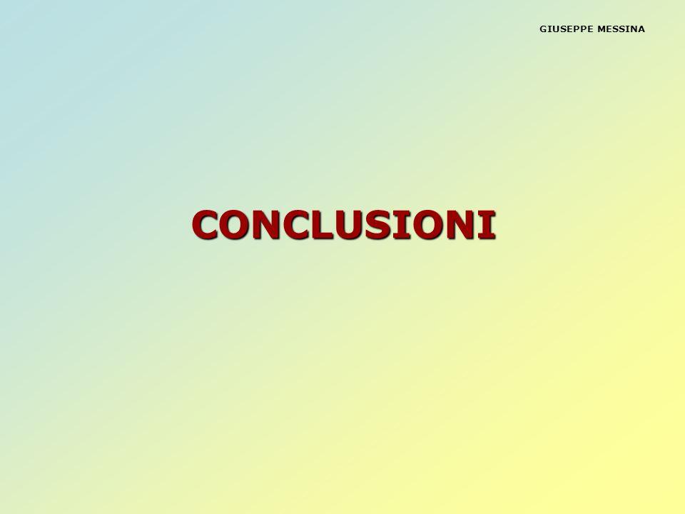 GIUSEPPE MESSINA CONCLUSIONI