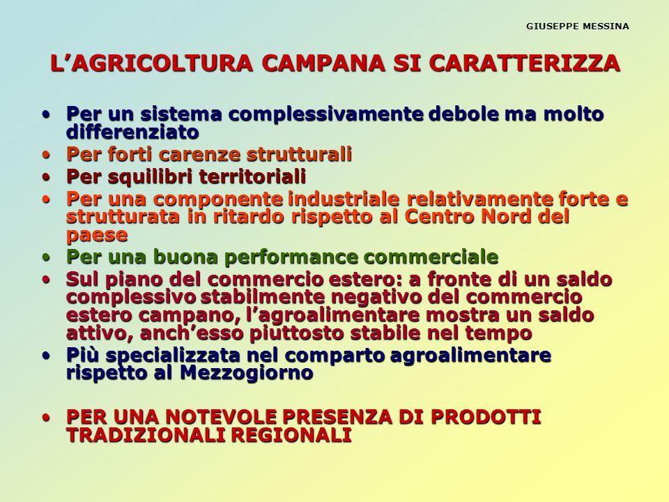L'AGRICOLTURA CAMPANA SI CARATTERIZZA
