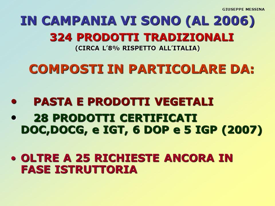 IN CAMPANIA VI SONO (AL 2006) 324 PRODOTTI TRADIZIONALI