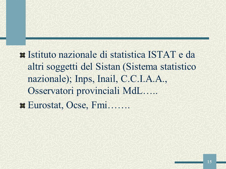 Istituto nazionale di statistica ISTAT e da altri soggetti del Sistan (Sistema statistico nazionale); Inps, Inail, C.C.I.A.A., Osservatori provinciali MdL…..