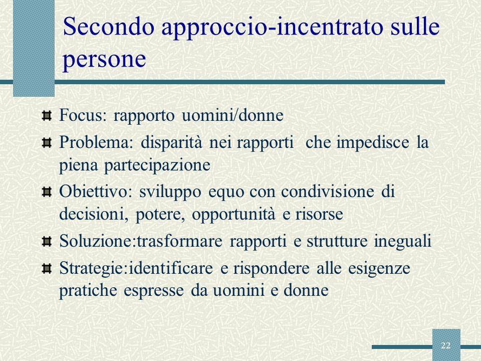 Secondo approccio-incentrato sulle persone