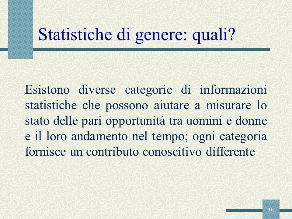 Statistiche di genere: quali