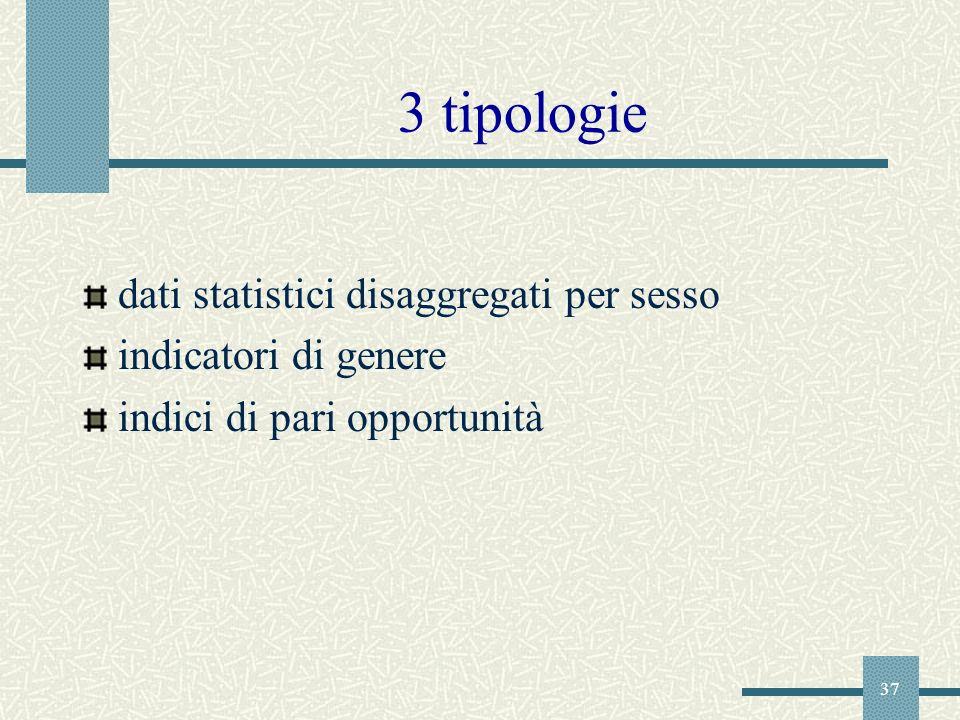 3 tipologie dati statistici disaggregati per sesso