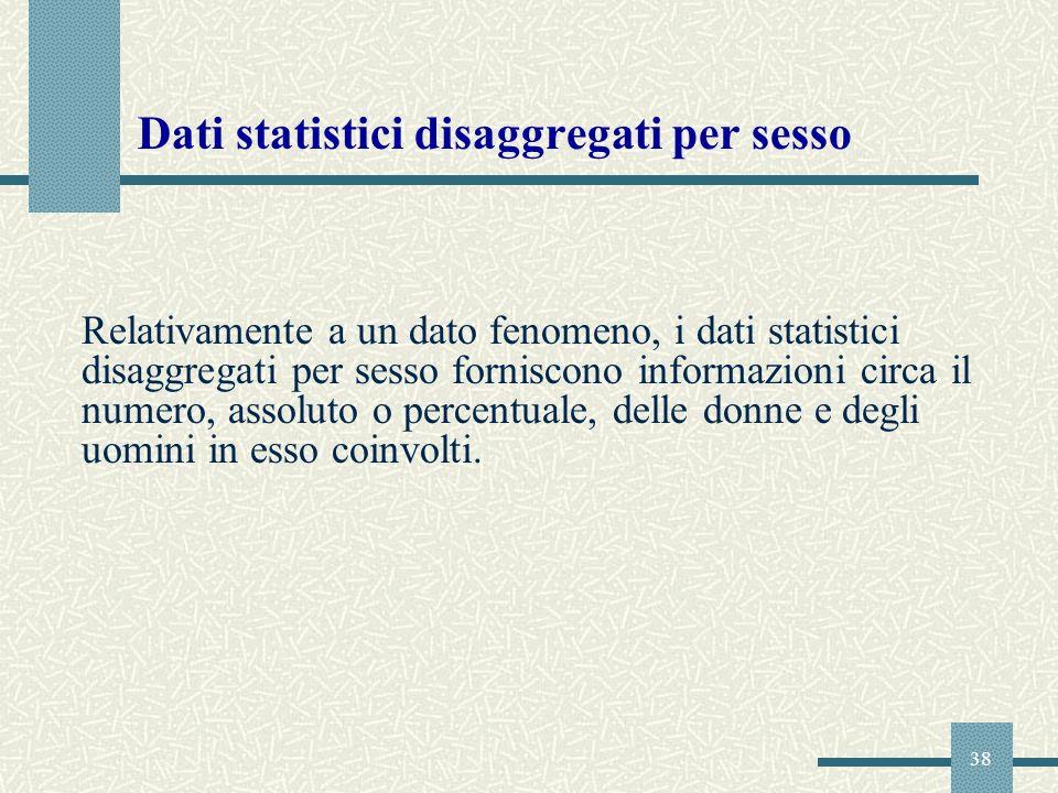 Dati statistici disaggregati per sesso