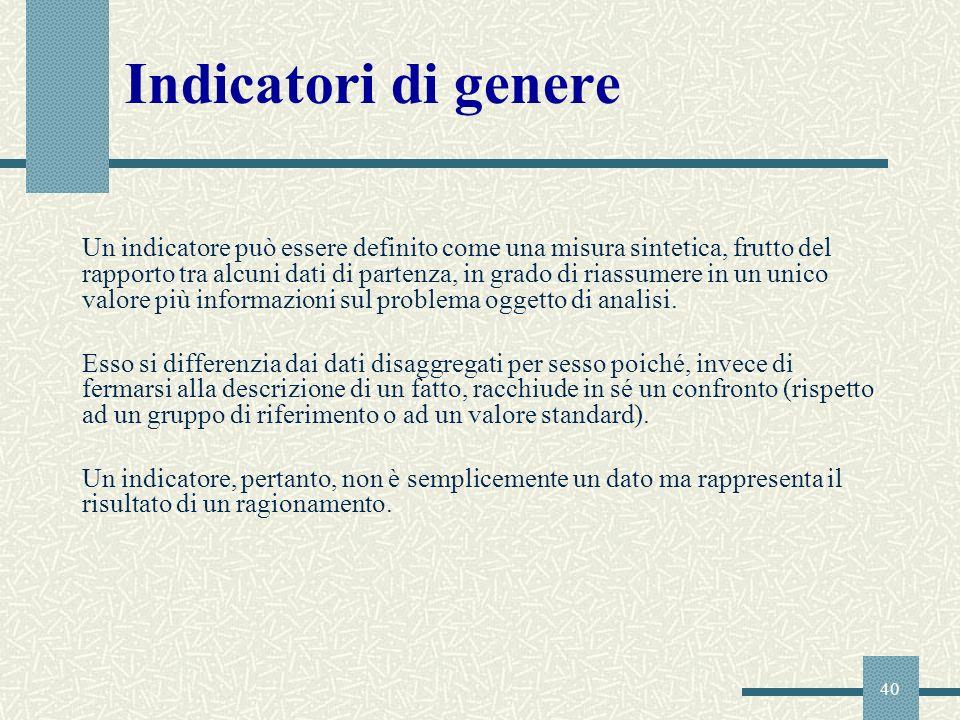 Indicatori di genere