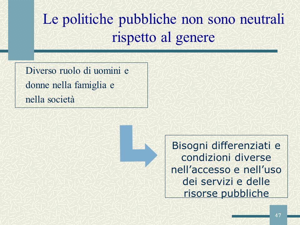 Le politiche pubbliche non sono neutrali rispetto al genere