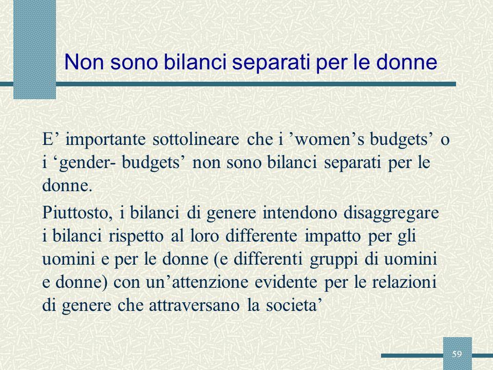 Non sono bilanci separati per le donne