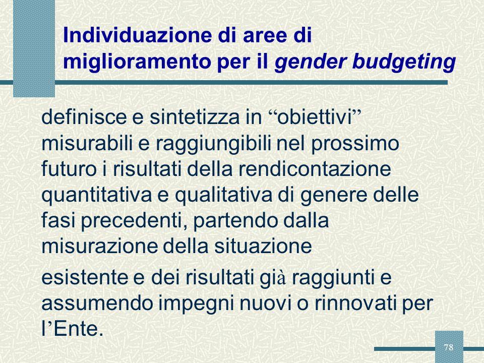 Individuazione di aree di miglioramento per il gender budgeting