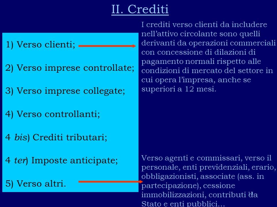 II. Crediti 1) Verso clienti; 2) Verso imprese controllate;