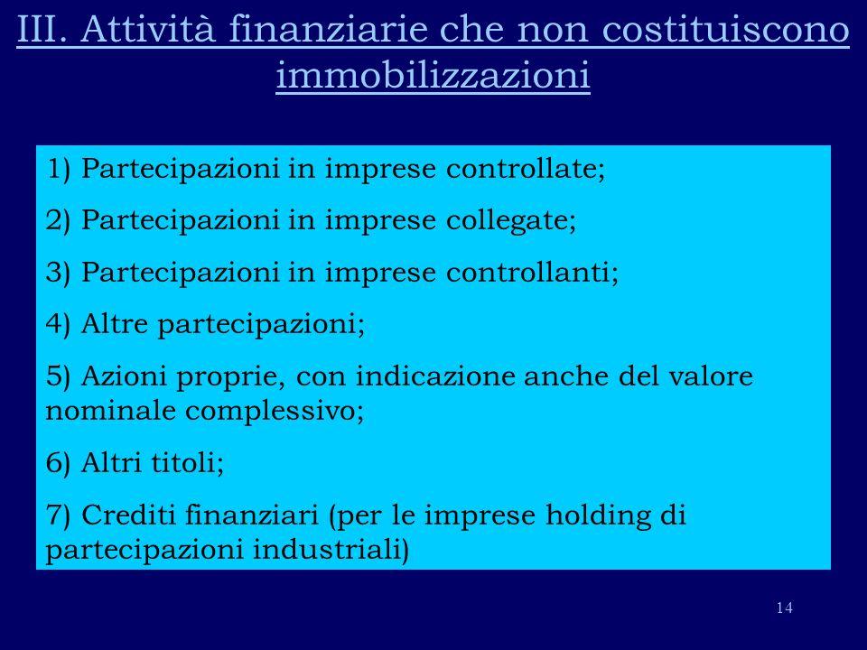 III. Attività finanziarie che non costituiscono immobilizzazioni