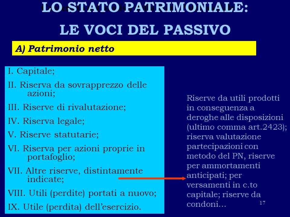 LO STATO PATRIMONIALE: Contenuto del passivo dello Stato Patrimoniale