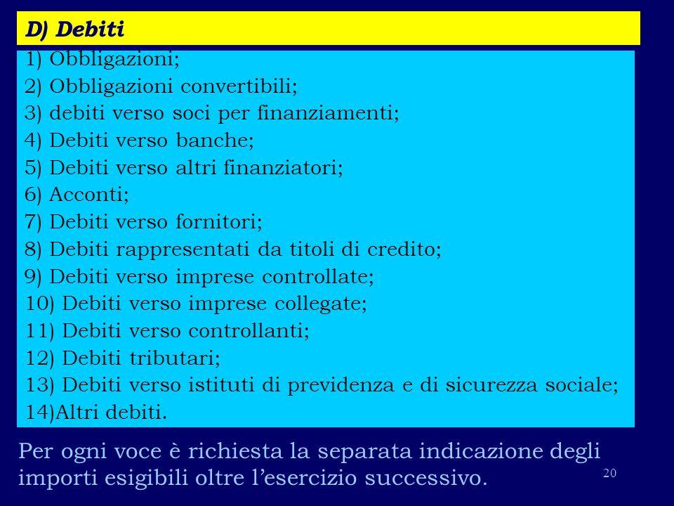 D) Debiti 1) Obbligazioni; 2) Obbligazioni convertibili; 3) debiti verso soci per finanziamenti; 4) Debiti verso banche;