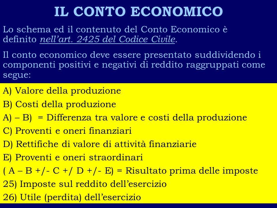 IL CONTO ECONOMICO Lo schema ed il contenuto del Conto Economico è definito nell'art. 2425 del Codice Civile.