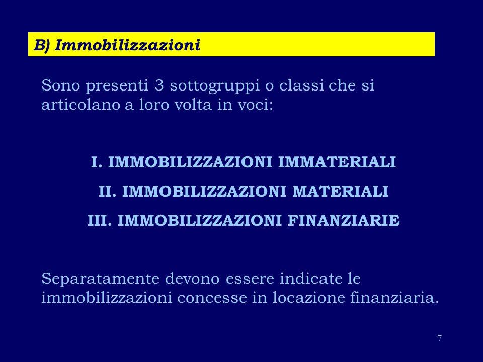 I. IMMOBILIZZAZIONI IMMATERIALI II. IMMOBILIZZAZIONI MATERIALI