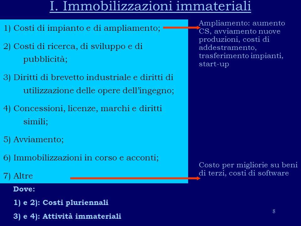 I. Immobilizzazioni immateriali