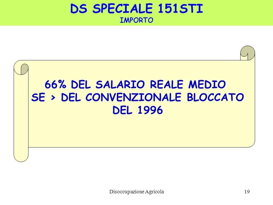 66% DEL SALARIO REALE MEDIO SE > DEL CONVENZIONALE BLOCCATO