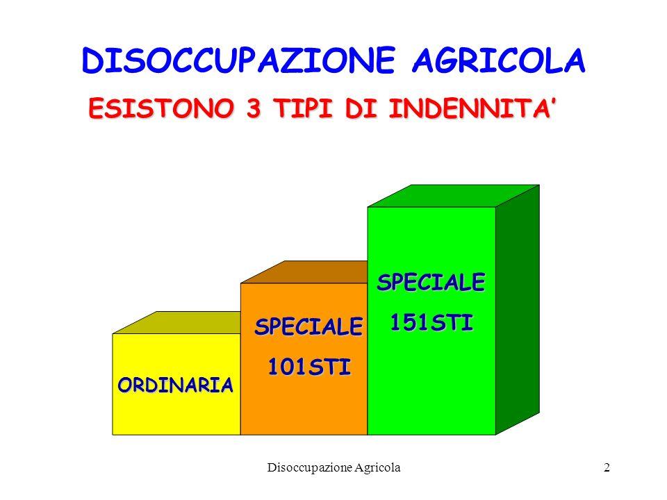 DISOCCUPAZIONE AGRICOLA ESISTONO 3 TIPI DI INDENNITA'