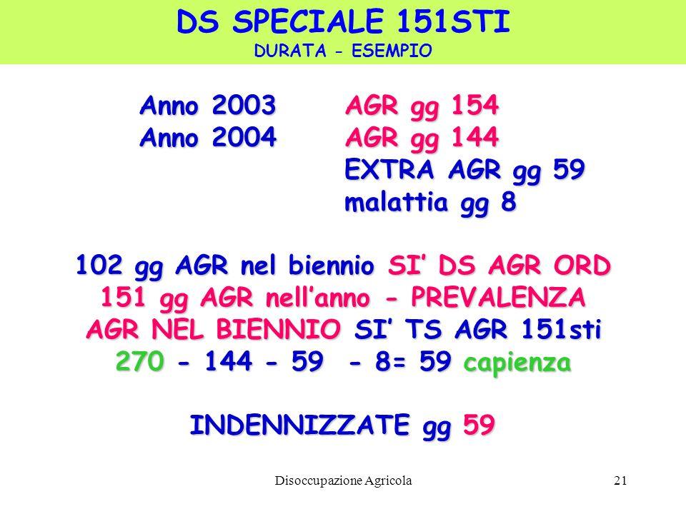 DS SPECIALE 151STI Anno 2003 AGR gg 154 Anno 2004 AGR gg 144