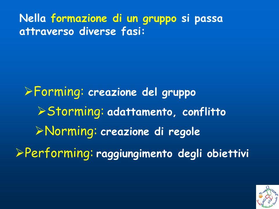 Forming: creazione del gruppo
