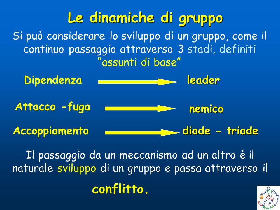 Le dinamiche di gruppo conflitto.