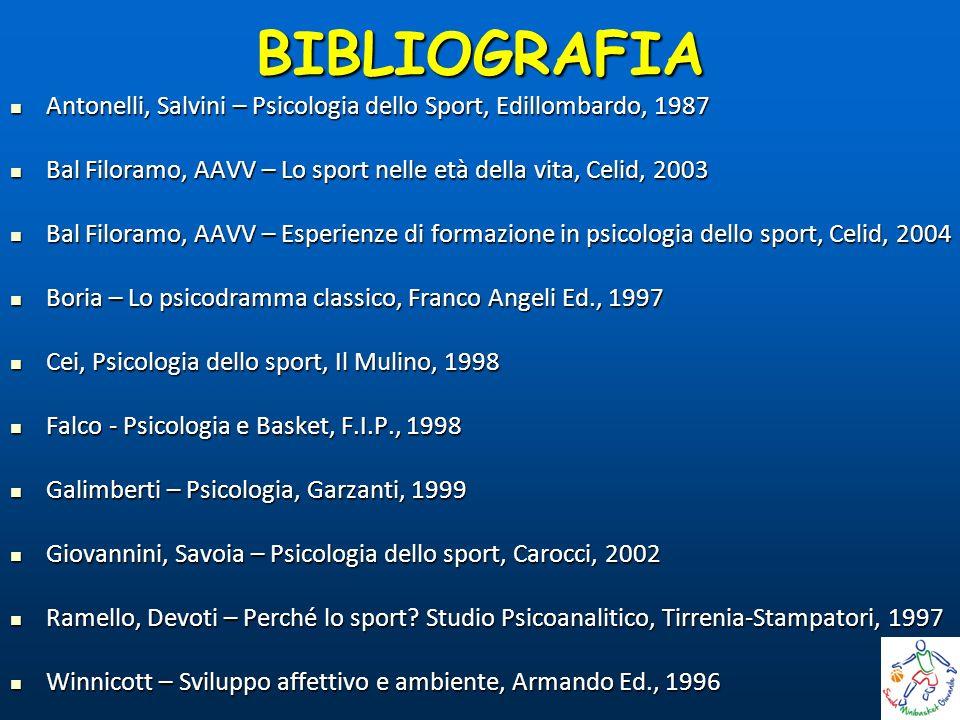BIBLIOGRAFIA Antonelli, Salvini – Psicologia dello Sport, Edillombardo, 1987. Bal Filoramo, AAVV – Lo sport nelle età della vita, Celid, 2003.