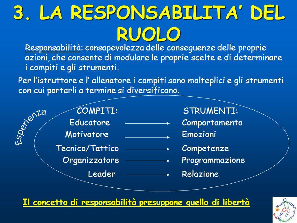 3. LA RESPONSABILITA' DEL RUOLO