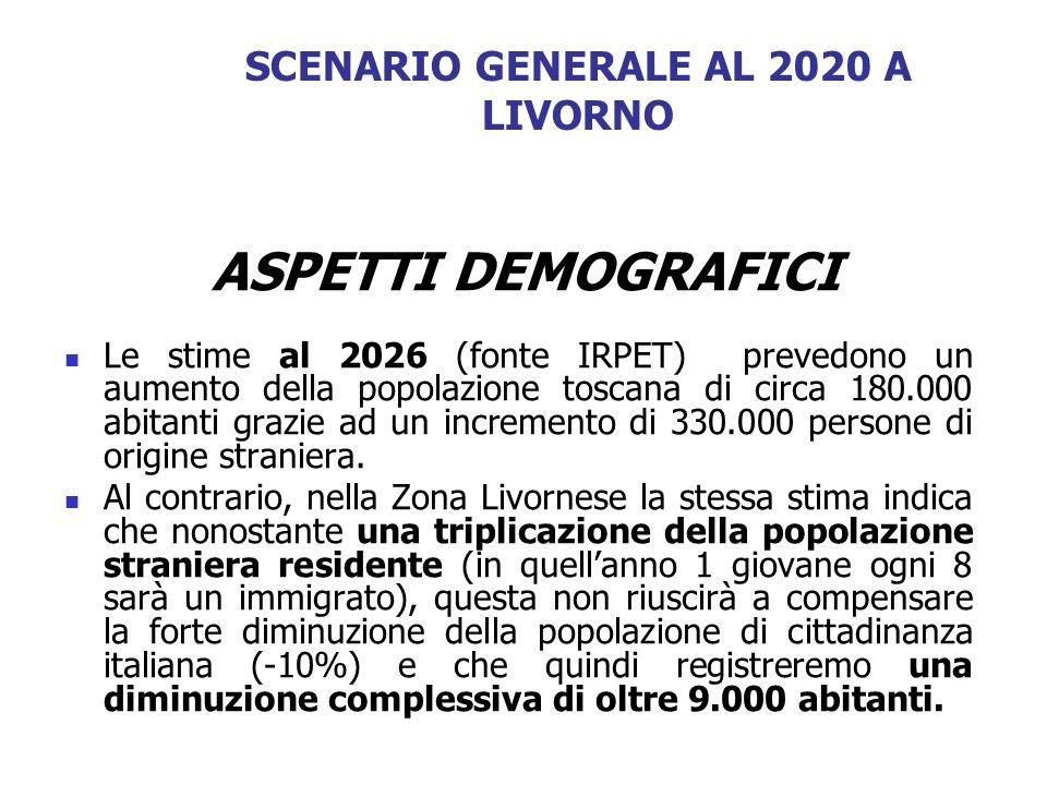 SCENARIO GENERALE AL 2020 A LIVORNO