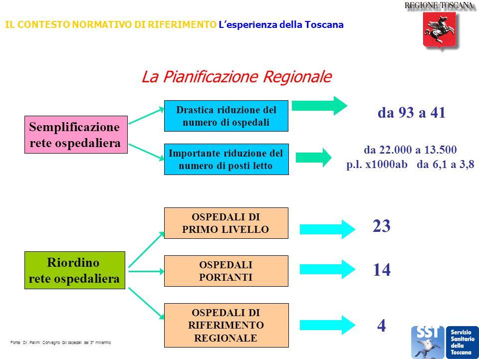 IL CONTESTO NORMATIVO DI RIFERIMENTO L'esperienza della Toscana