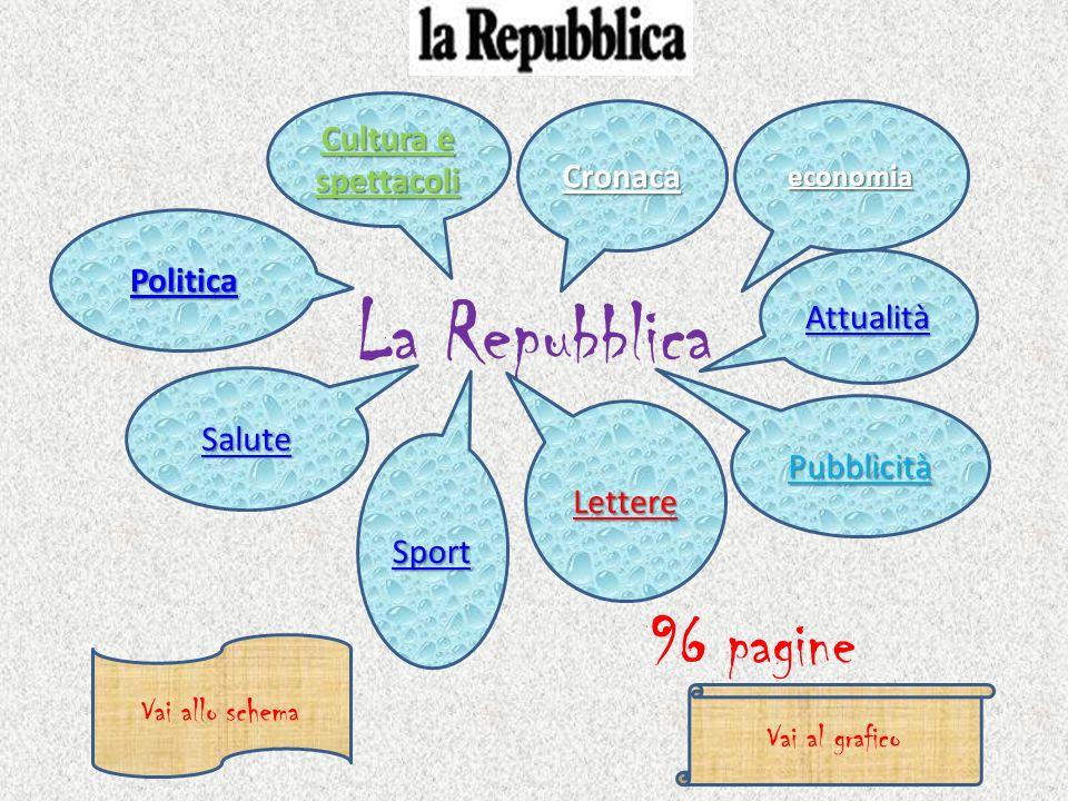 La Repubblica 96 pagine Cultura e spettacoli Cronaca Politica