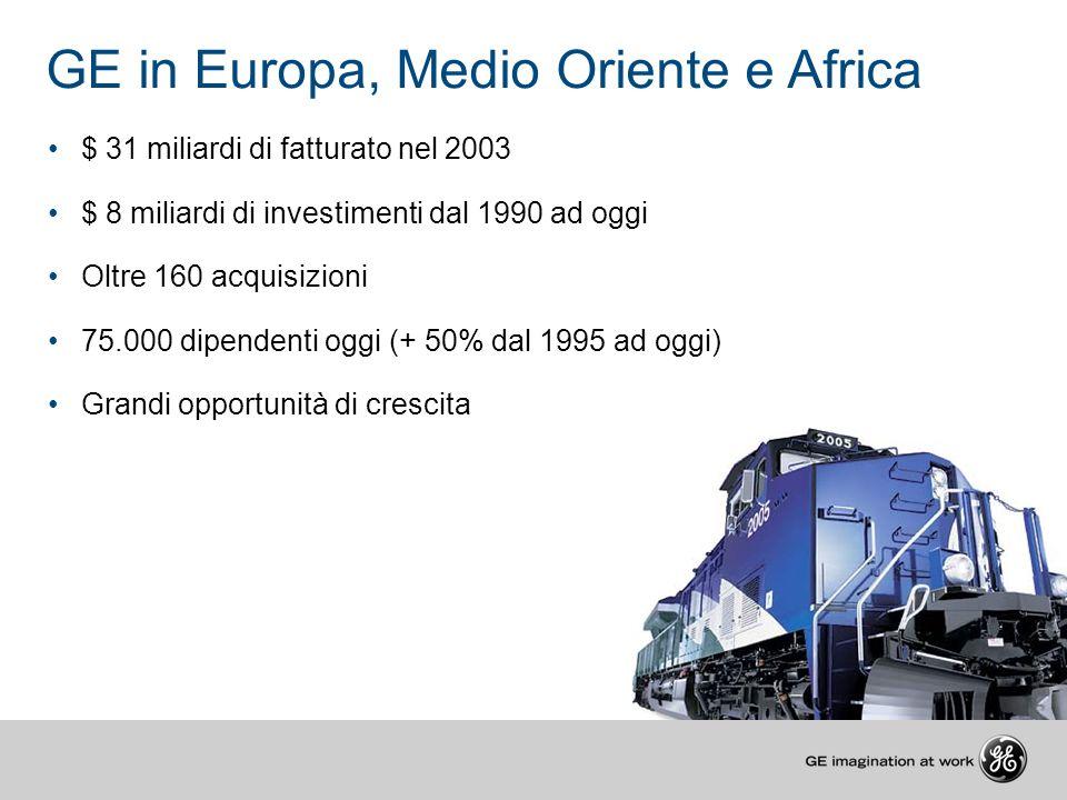 GE in Europa, Medio Oriente e Africa