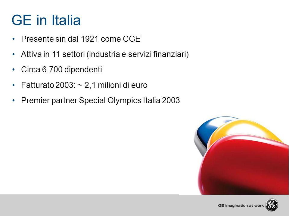 GE in Italia Presente sin dal 1921 come CGE