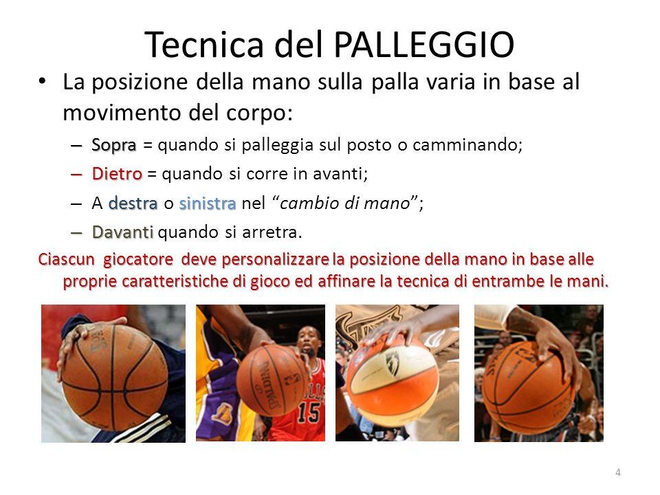 Tecnica del PALLEGGIO La posizione della mano sulla palla varia in base al movimento del corpo: Sopra = quando si palleggia sul posto o camminando;