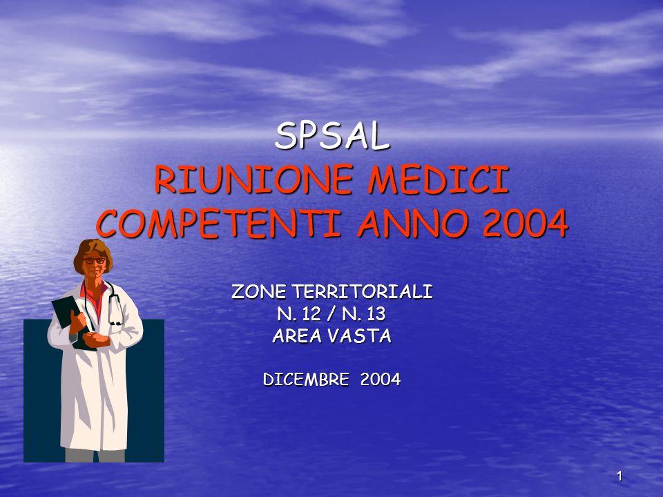 SPSAL RIUNIONE MEDICI COMPETENTI ANNO 2004