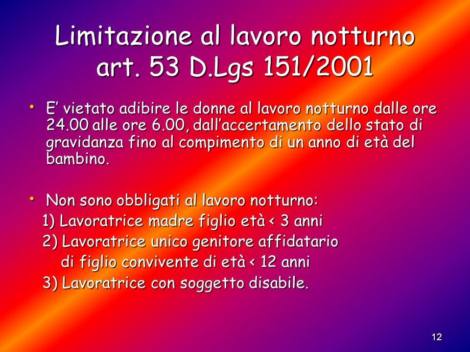 Limitazione al lavoro notturno art. 53 D.Lgs 151/2001