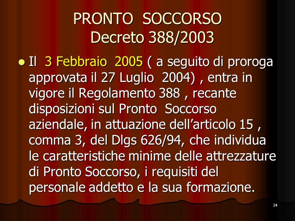 PRONTO SOCCORSO Decreto 388/2003