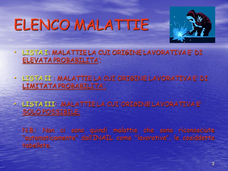 ELENCO MALATTIE LISTA I: MALATTIE LA CUI ORIGINE LAVORATIVA E' DI ELEVATA PROBABILITA';