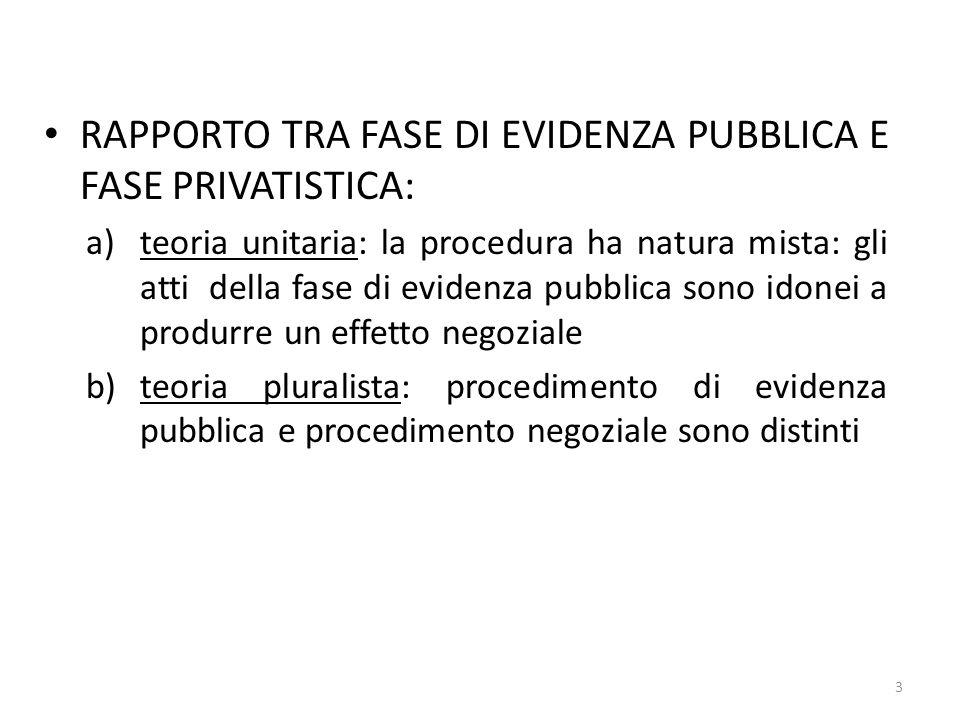 RAPPORTO TRA FASE DI EVIDENZA PUBBLICA E FASE PRIVATISTICA:
