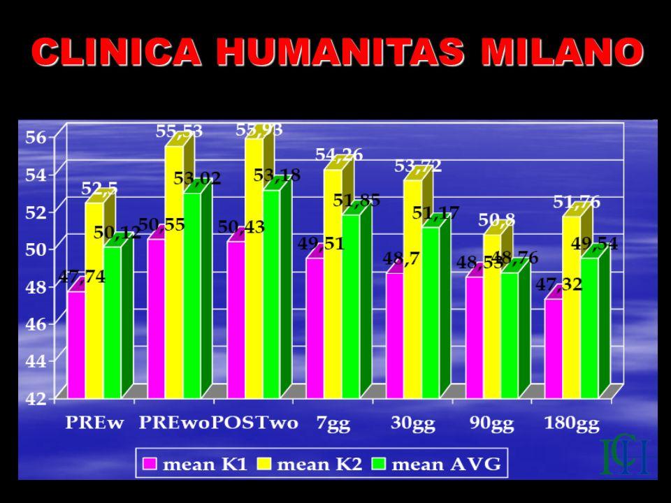 CLINICA HUMANITAS MILANO