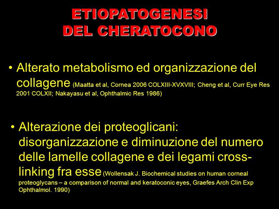 ETIOPATOGENESI DEL CHERATOCONO