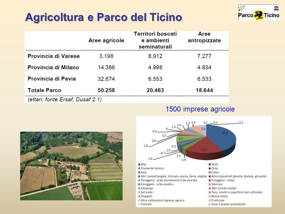 Agricoltura e Parco del Ticino