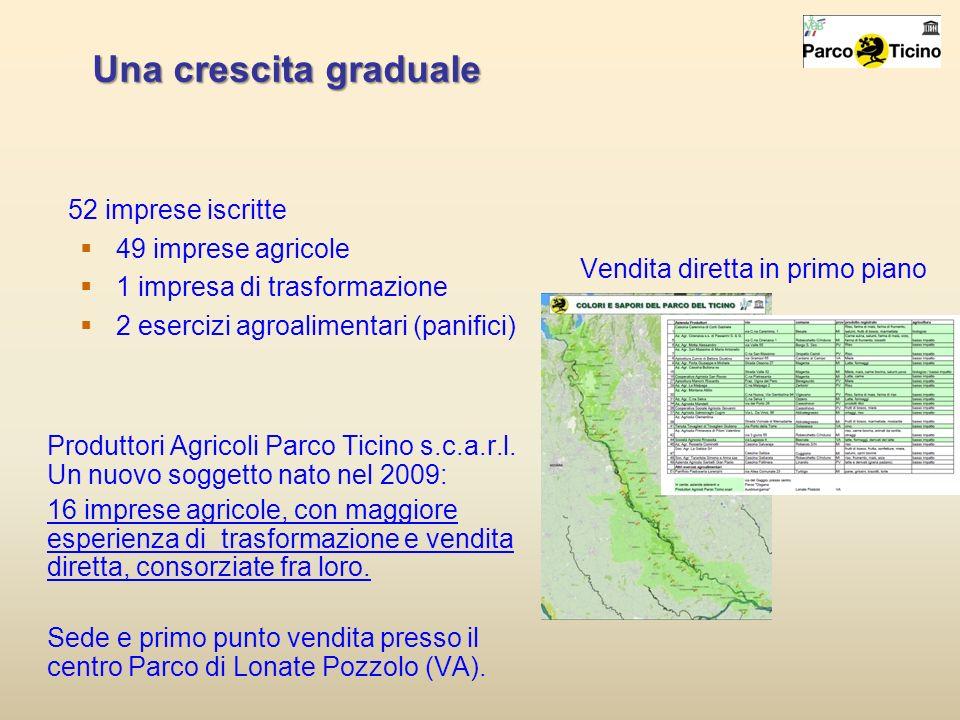 Una crescita graduale 52 imprese iscritte 49 imprese agricole
