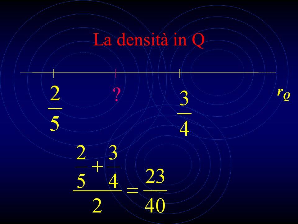 La densità in Q    rQ