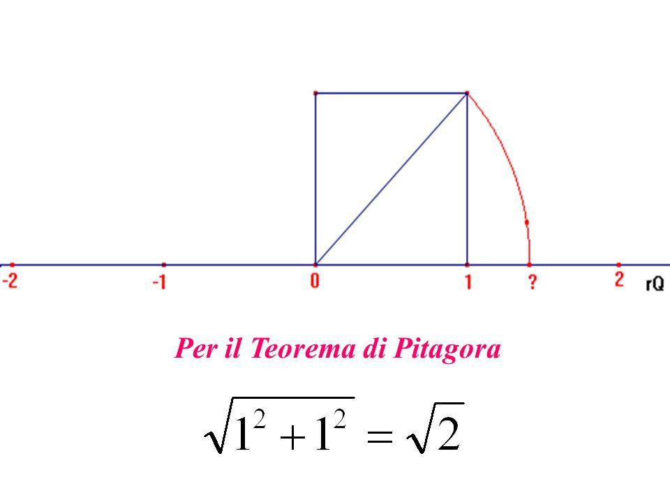 Per il Teorema di Pitagora