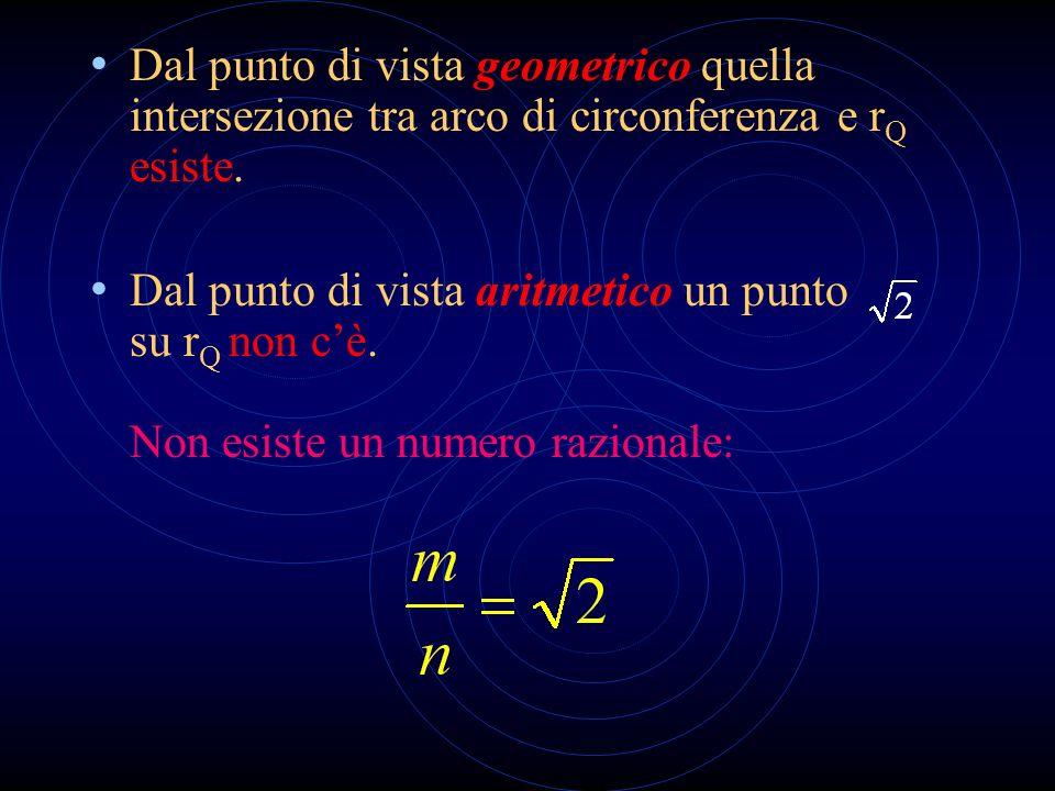 Dal punto di vista geometrico quella intersezione tra arco di circonferenza e rQ esiste.