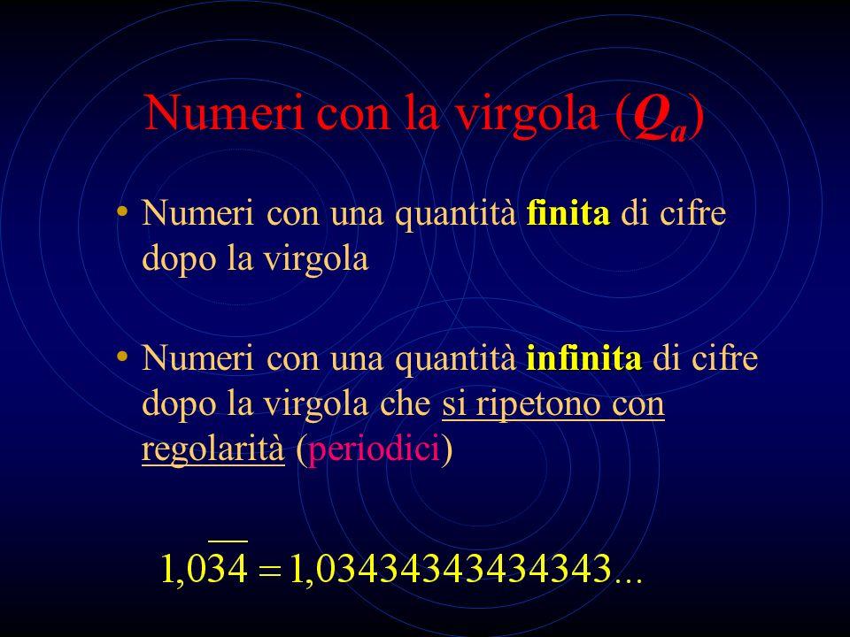 Numeri con la virgola (Qa)