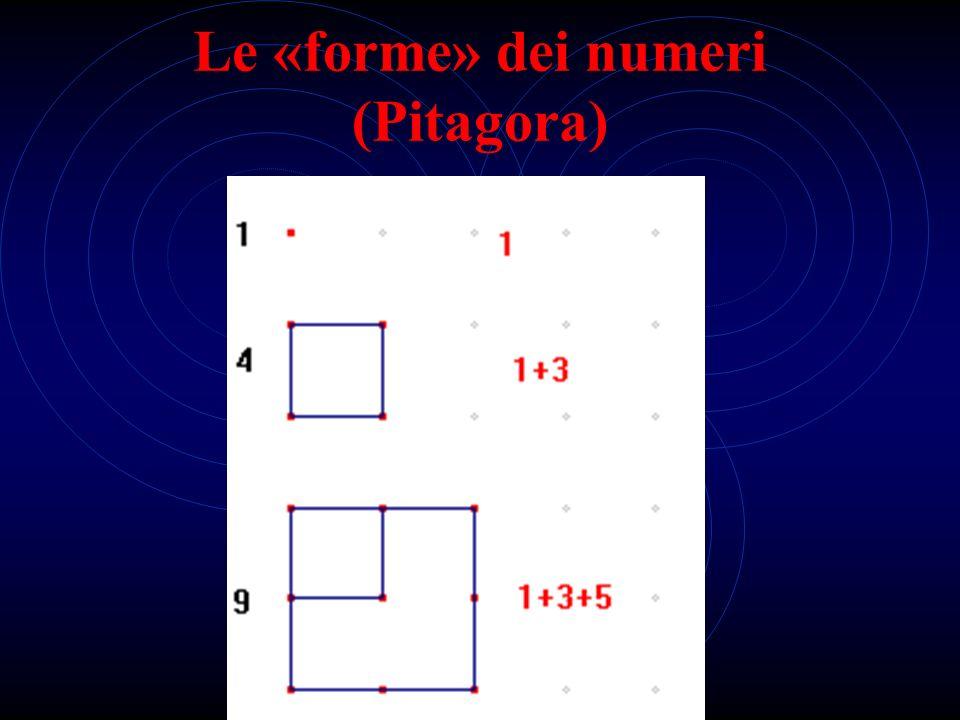 Le «forme» dei numeri (Pitagora)