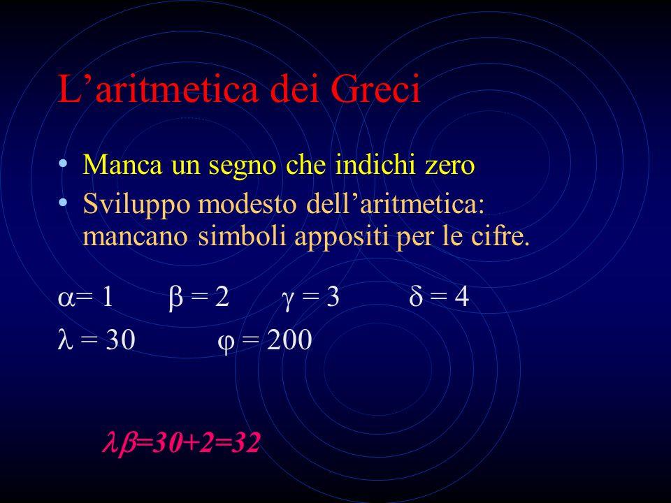 L'aritmetica dei Greci
