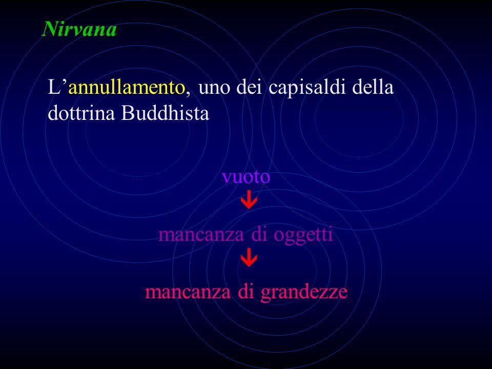 Nirvana L'annullamento, uno dei capisaldi della dottrina Buddhista. vuoto  mancanza di oggetti 