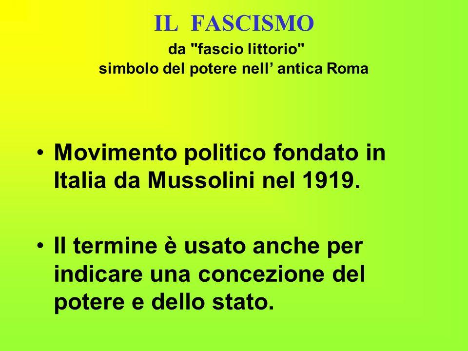 IL FASCISMO da fascio littorio simbolo del potere nell' antica Roma