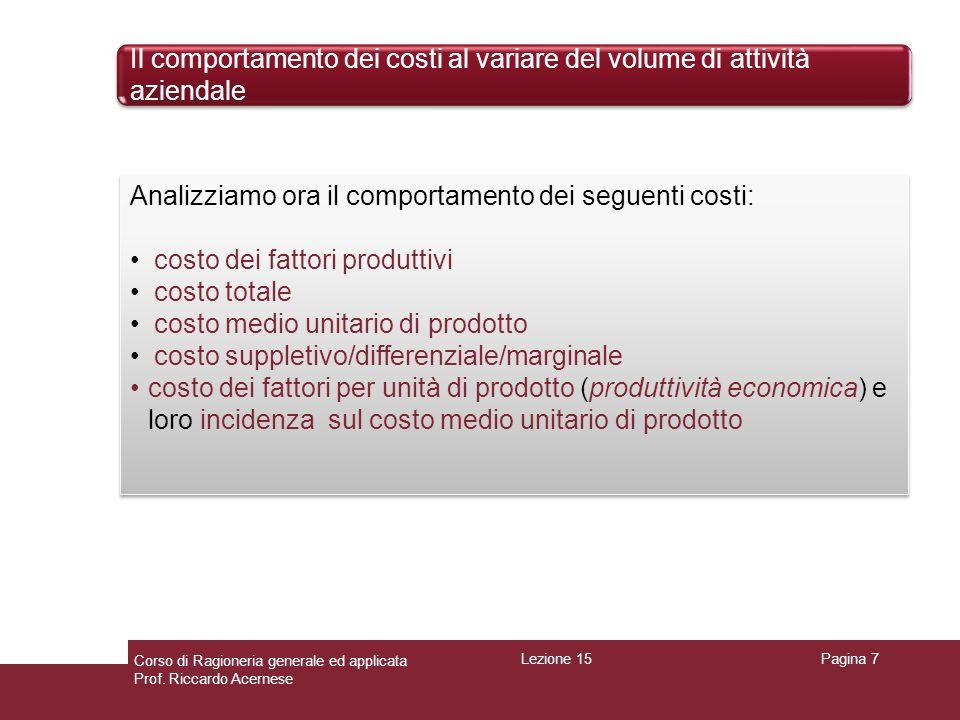 Il comportamento dei costi al variare del volume di attività aziendale